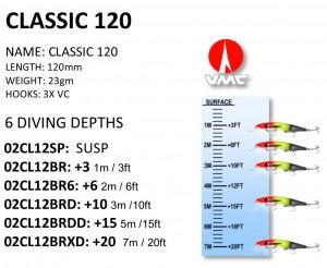 cl120 info