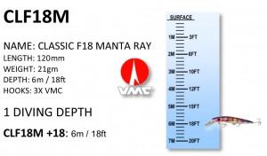 f18m info