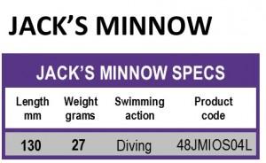 minnow specs
