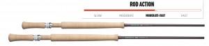 dually rod
