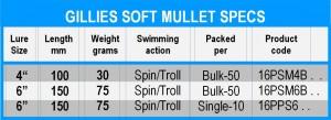 MULLET - SPEC BOX